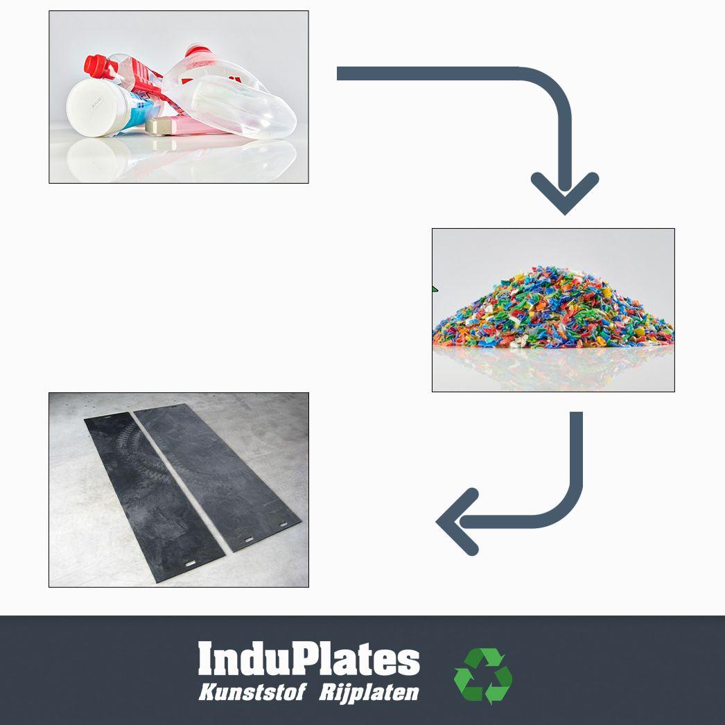 Recyclageproces kunststof rijplaten